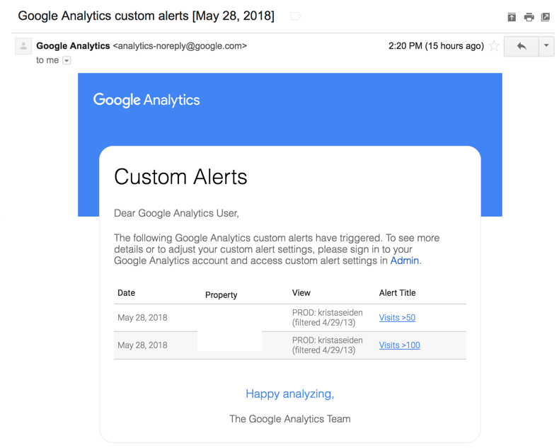 Digital Debrief – Anomaly Detection in Google Analytics